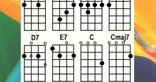 UKULELE MIKE CHORD BOOKMARK - All the most frequently used ukulele chords . . . : Guitar ...