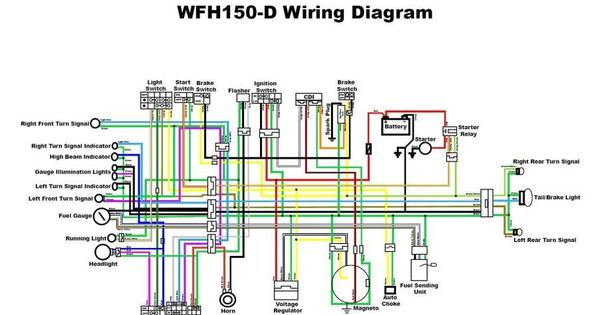 18 150cc Chinese Motorcycle Wiring Diagram Motorcycle Diagram Wiringg Net Electrical Diagram 150cc Scooter 150cc Go Kart