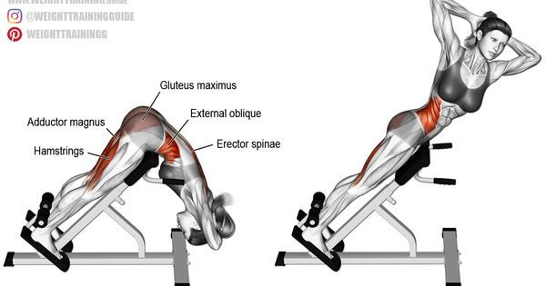 twisting hyperextension  a compound exercise  target