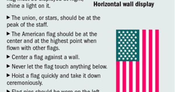 american flag rules veterans day
