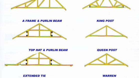 Image Detail For You Can Choose From A Variety Of Roof