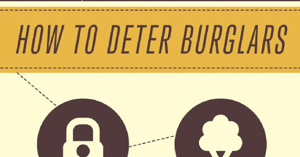 Home Burglary Myths Crime Infographics Humor