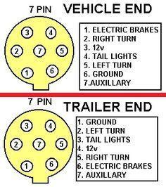 Wiring Diagram Caravan Plug Http Bookingritzcarlton Info Wiring Diagram Caravan Plug Trailer Wiring Diagram Trailer Light Wiring Car Trailer