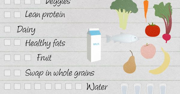 This is a really good guide to nutritional eating for everyday, not