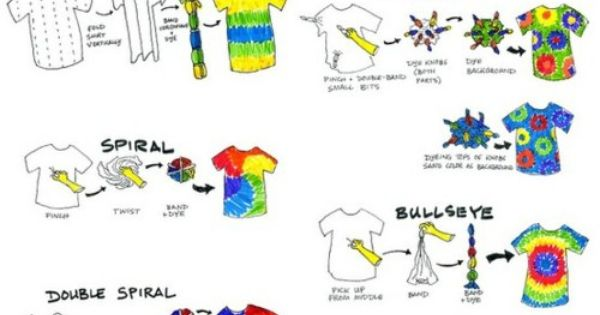 Methods for Tie Dye. I make tie dyed shirts with my kids