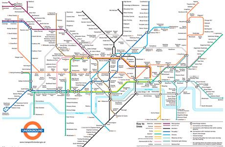 Iconic British Things Part 4 The London Underground Map London