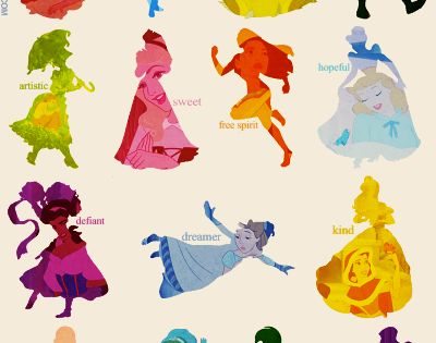 Comparing and contracting the disney princesses