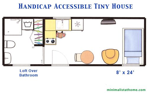 Pin On In Home Care Ideas Products