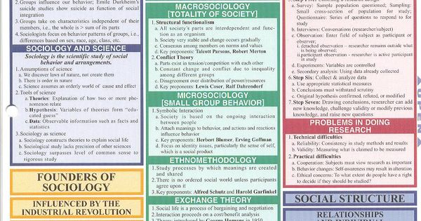 sociology and social work relationship
