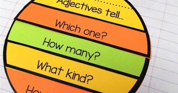 Teaching grammar using interactive notebooks gram tica - Decoraciones gramar ...
