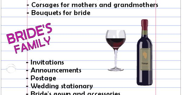 Traditional Wedding Expenses Checklist Good to know