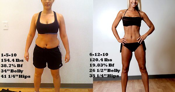 Holy motivation. OMG! You GO girl!