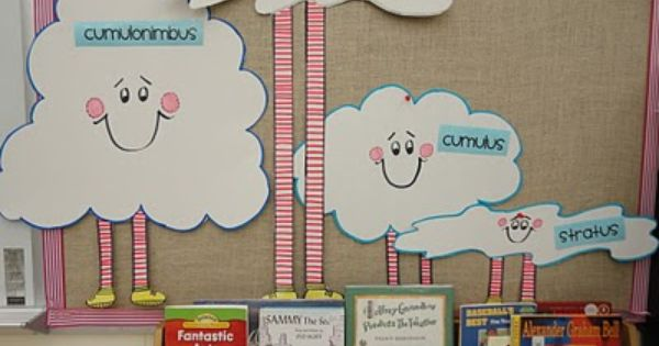 teaching clouds. haha so cute! -Teaching Idea: I could make a video
