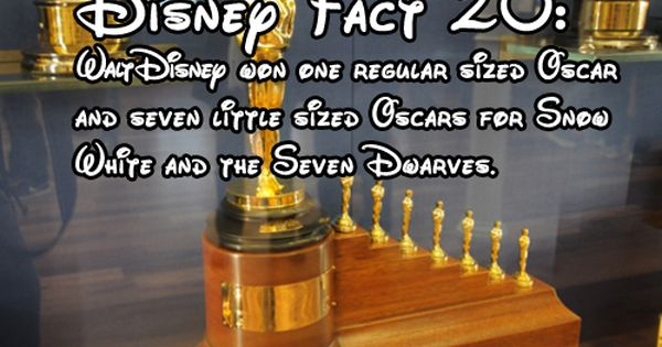 Disney Fun Fact 20: Walt Disney won one regular sized Oscar and