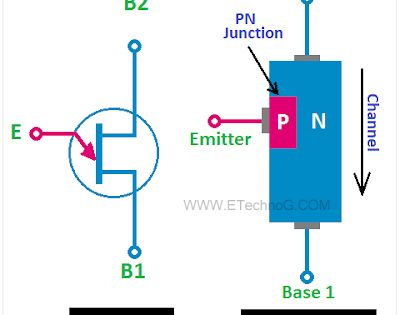 Ujt Application Uses Advantages Diagram Symbol Circuit In 2020 Circuit Power Supply Circuit Switched Mode Power Supply