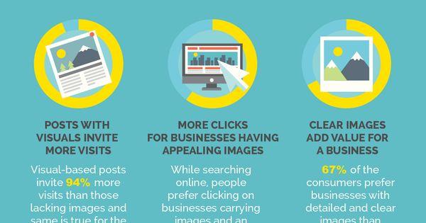 Https Social Media Strategy Template Blogspot Com