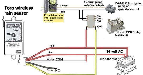 wire a 12 volt relay wiring diagram twitcane | Sprinkler timer, Sprinkler,  Irrigation timer | Sprinkler Wiring Diagram |  | Pinterest