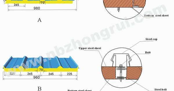 Sandwich panel roof google structural for Roof drawing app