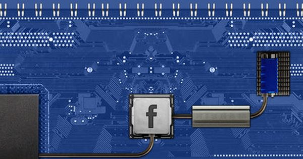 Hackers Use Facebook Cdn Servers To Bypass Security Solutions Security Solutions Content Delivery Network Latest Technology News