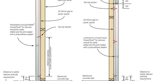 Exterior Wall Framing Details : Exterior wall framing details single storey