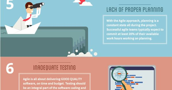 Top 10 Agile Fails #infographic #ProjectManagement #Management