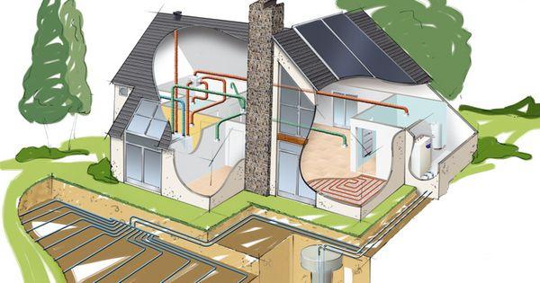 Comprendre la ventilation et la géothermie dans une maison