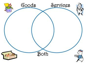 The Buying And Selling Of Goods And Services Is Called