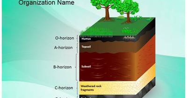 Soil Layers Powerpoint Template Is One Of The Best Powerpoint Templates By Editabletemplates Com Editablete Powerpoint Templates Powerpoint Powerpoint Themes