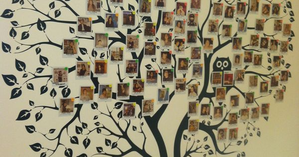 Employee Tree Love It Employee Appreciation Ideas