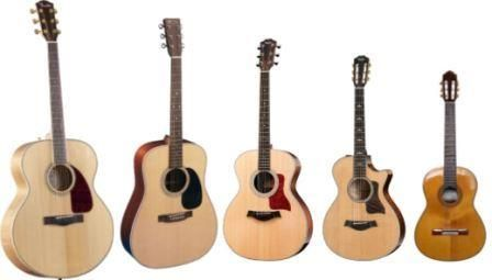 The Different Sizes Of Acoustic Guitars Guitar Acoustic Acoustic Guitar