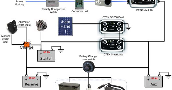 Disco wiring diagram Land Rovers Pinterest Land rovers