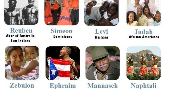 12 Tribes of Israel. Not for sure how true but pretty ...