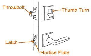 Door Hardware Parts Image 2 Door Hardware Doors Hardware