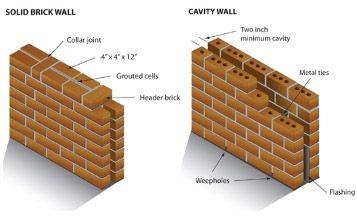 Massachusetts Brick Construction And Restoration Boston Ma Brick Construction Brick Brick Veneer Wall