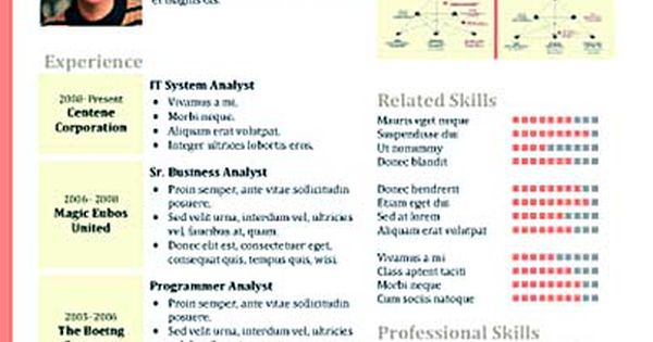 One Page Resume Template and How to Write a Perfect One , As you - one page resume