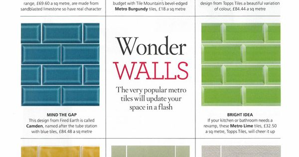 House beautiful june 2015 wonder walls looks at - Different types of wall tiles ...