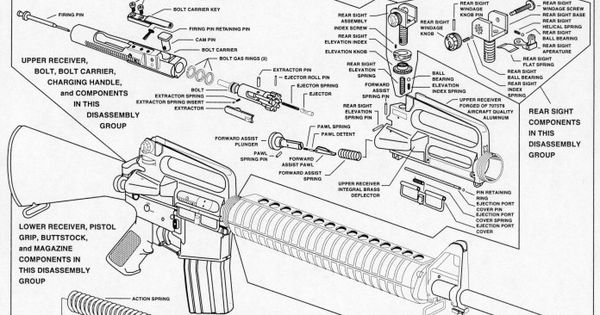 Ar 15 Blueprint Guns And Knives Pinterest Pistols