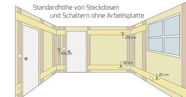 die h he von steckdosen und schaltern bei der elektroinstallation arbeitsfl chen schalter und. Black Bedroom Furniture Sets. Home Design Ideas