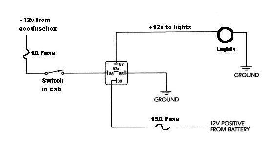 wiring led light bar  led light bars bar lighting jeep