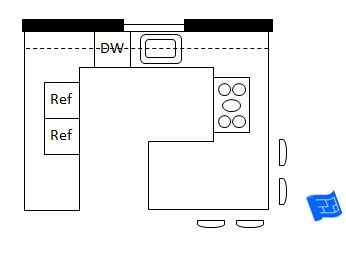 Have You Considered All The Layout Options For Your G Shaped Kitchen Interior Sites Are Great For Kitchen Kitchen Layout Plans G Shaped Kitchen Kitchen Layout