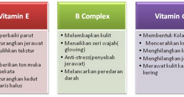 Kelebihan Vitamin E Vitamin B Complex Dan Vitamin C Shaklee Shaklee Vitamin B Complex Vitamins
