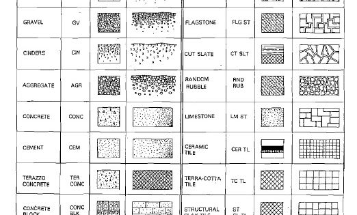 Architectural Building Supplies Various Building