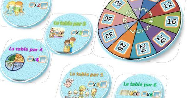 Pin by dys moi zazou et madel on r glette cuisenaire - Table de multiplication course de chevaux ...