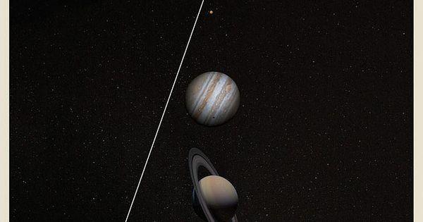 solar system 1890s - photo #46