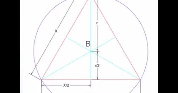Pin En Matemática