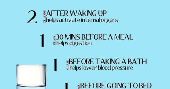 Know the Best Time to Hydrate | 18 Amazing Body Hacks That