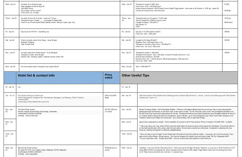 travel itinerary template keep your trip organized with a