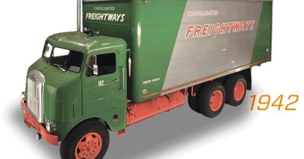 Image From Https Www Freightlinertrucks Com Areas Timeline
