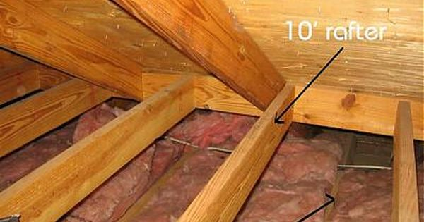 Pin By Christine Young On Home Remodel Attic Space Attic Renovation Attic House Attic Design