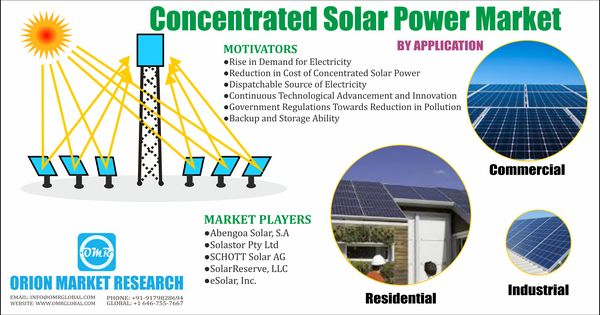 Concentrated Solar Power Market Size Trends And Forecast To 2023 Concentrated Solar Power Solar Power Solar